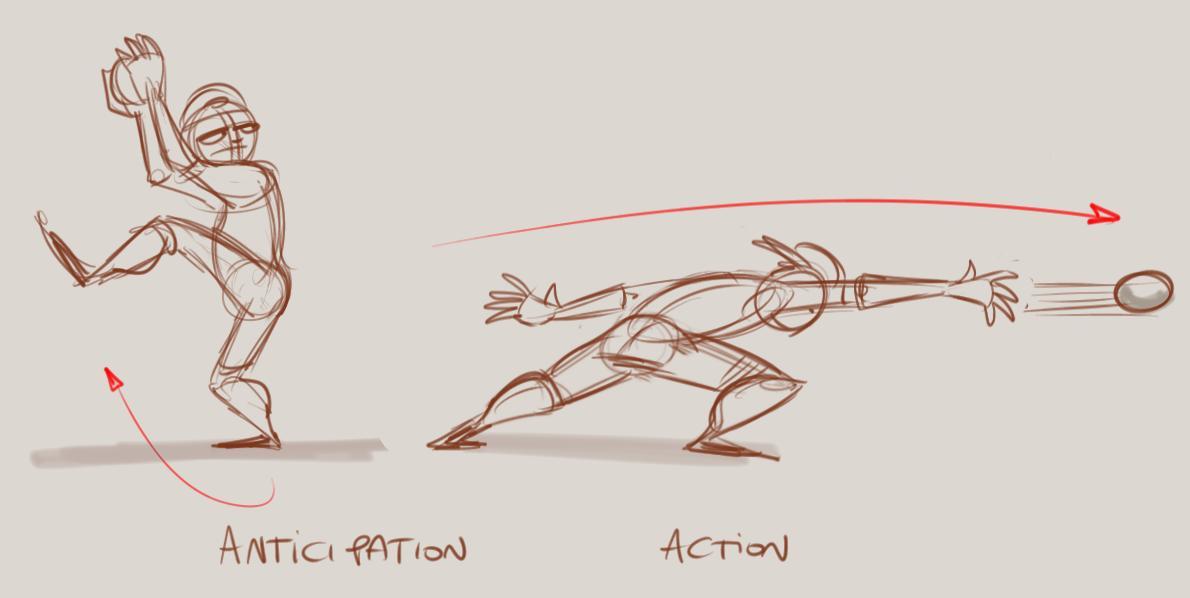 Evolution Of Animation Kalyan C Archakam
